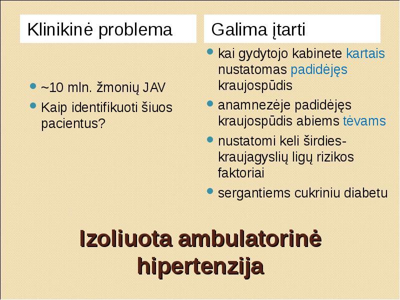 nebrangūs vaistai nuo hipertenzijos)