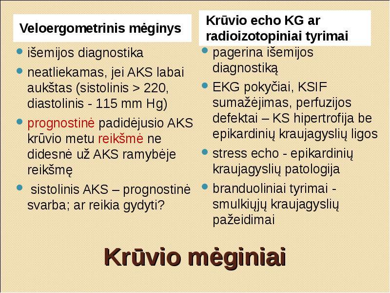 EKG pokyčiai esant hipertenzijai